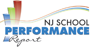 School Performance Reports